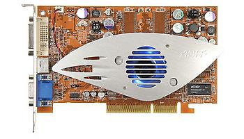 Rx600 pro-guru
